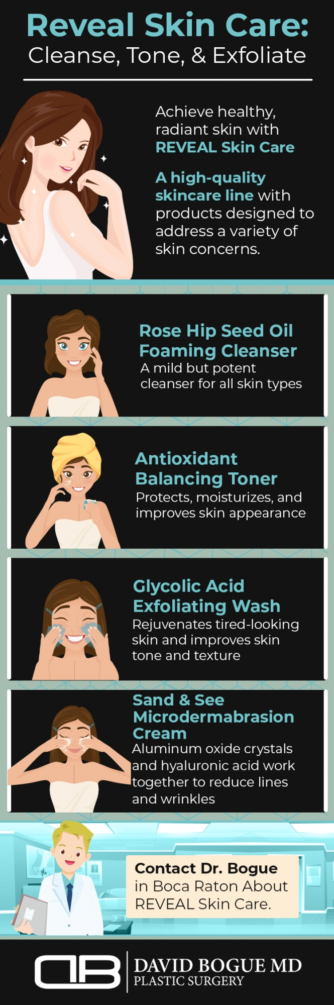 REVEAL Skin Care Line products listed in an infographic for Boca Raton plastic surgeon
