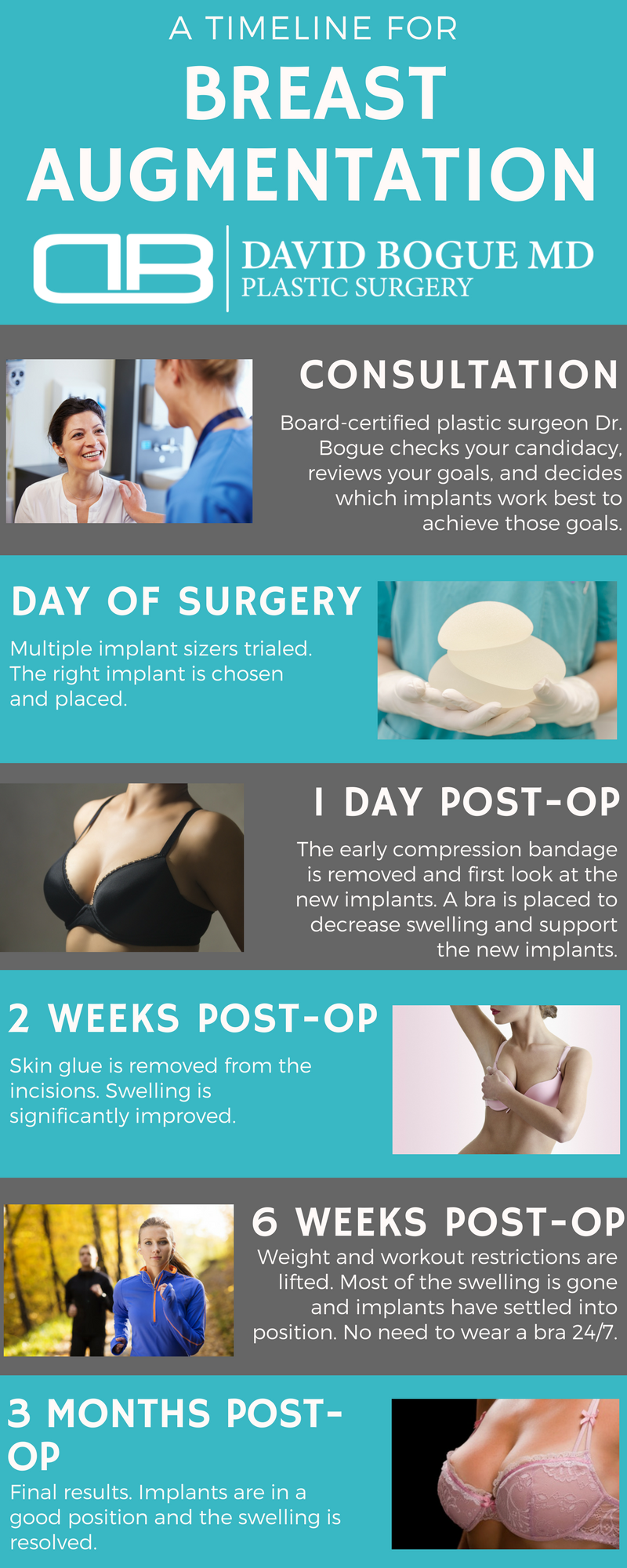 timeline for breast augmentation boca raton plastic surgery
