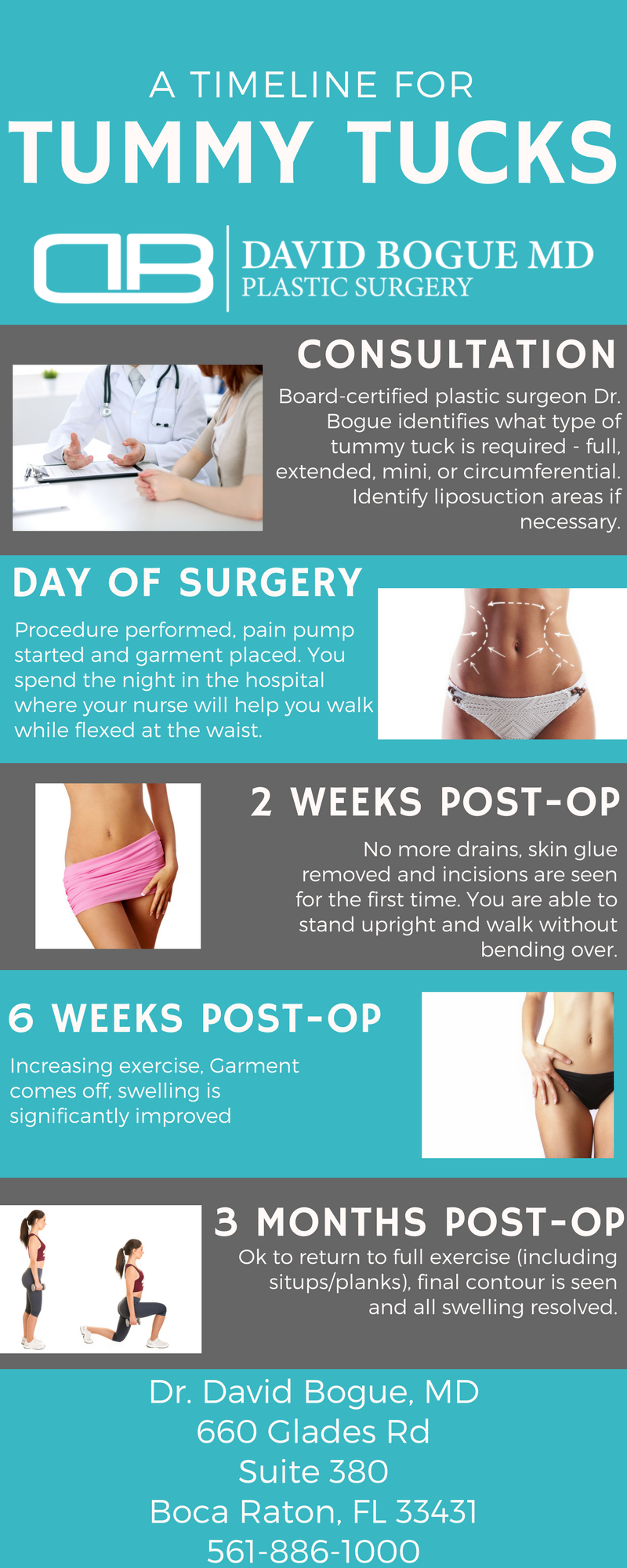 timeline for tummy tucks plastic surgery boca raton florida
