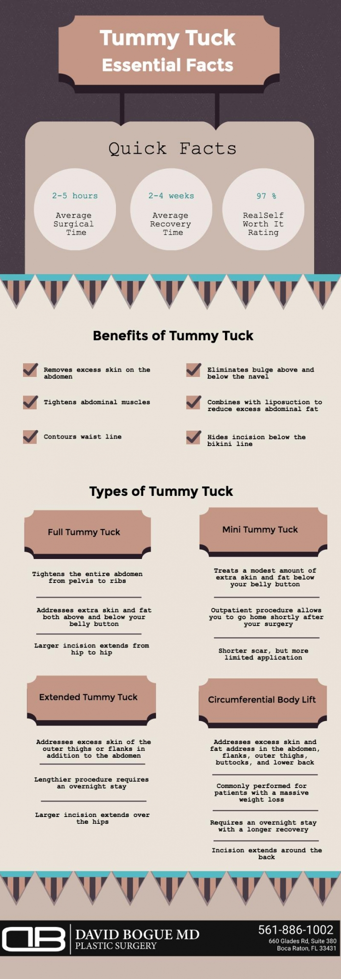 Tummy Tuck Essential Facts